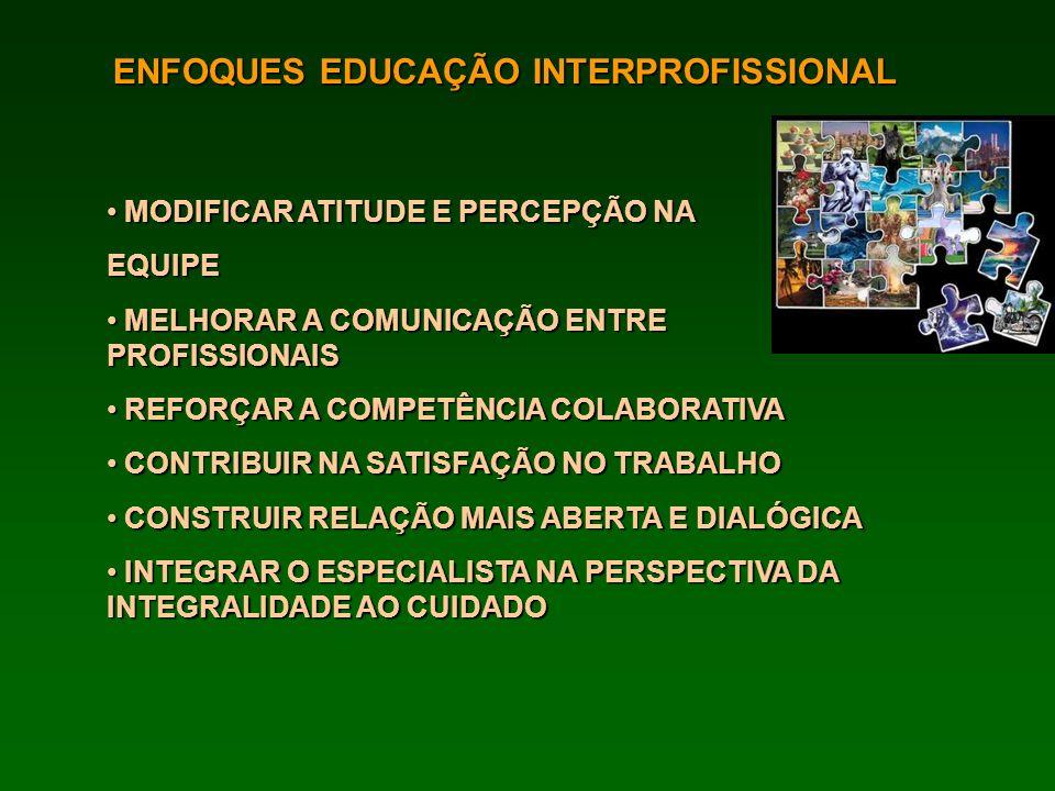 ENFOQUES EDUCAÇÃO INTERPROFISSIONAL MODIFICAR ATITUDE E PERCEPÇÃO NA MODIFICAR ATITUDE E PERCEPÇÃO NAEQUIPE MELHORAR A COMUNICAÇÃO ENTRE PROFISSIONAIS