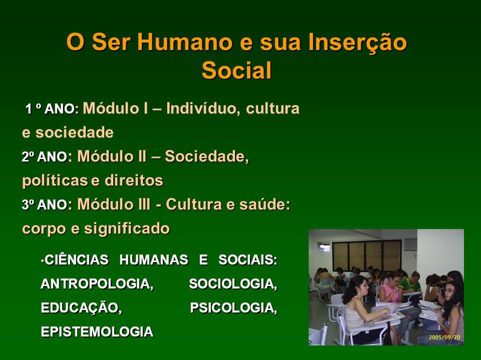 O Ser Humano e sua Inserção Social 1 º ANO: 1 º ANO: Módulo I – Indivíduo, cultura e sociedade 2º ANO Módulo II – Sociedade, políticas e direitos 2º A