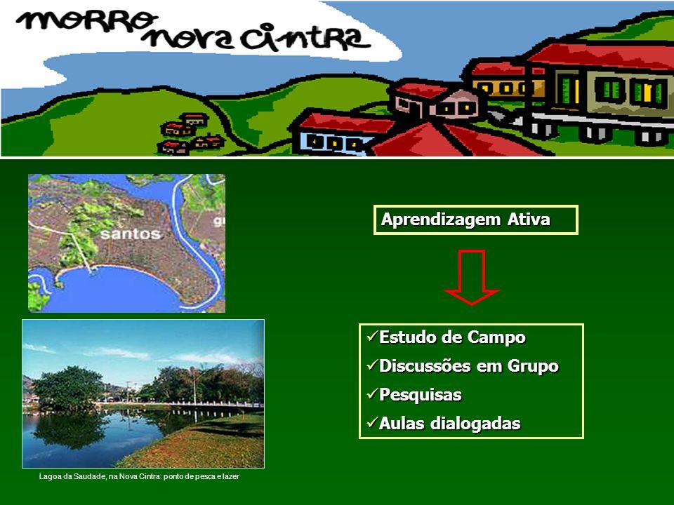 Lagoa da Saudade, na Nova Cintra: ponto de pesca e lazer Aprendizagem Ativa Estudo de Campo Estudo de Campo Discussões em Grupo Discussões em Grupo Pe