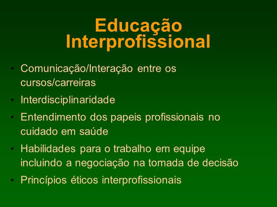 Educação Interprofissional Comunicação/Interação entre os cursos/carreiras Interdisciplinaridade Entendimento dos papeis profissionais no cuidado em s