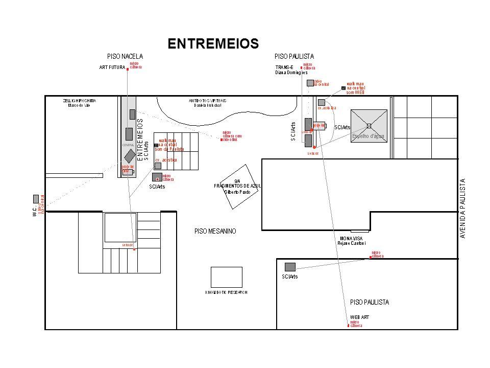 SCIArts - EQUIPE INTERDISCIPLINAR Entremeios, 1997.