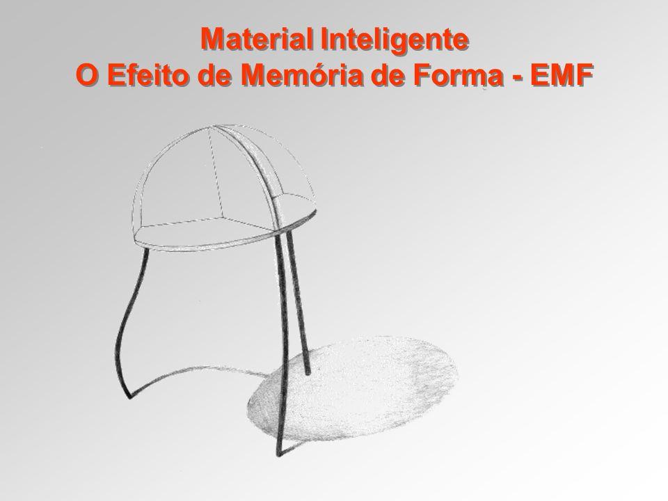Após serem deformados plasticamente, apresentam a capacidade de VOLTAREM À FORMA ORIGINAL com o aquecimento LEMBRAM A FORMA que tinham a alta temperatura Material Inteligente O Efeito de Memória de Forma - EMF