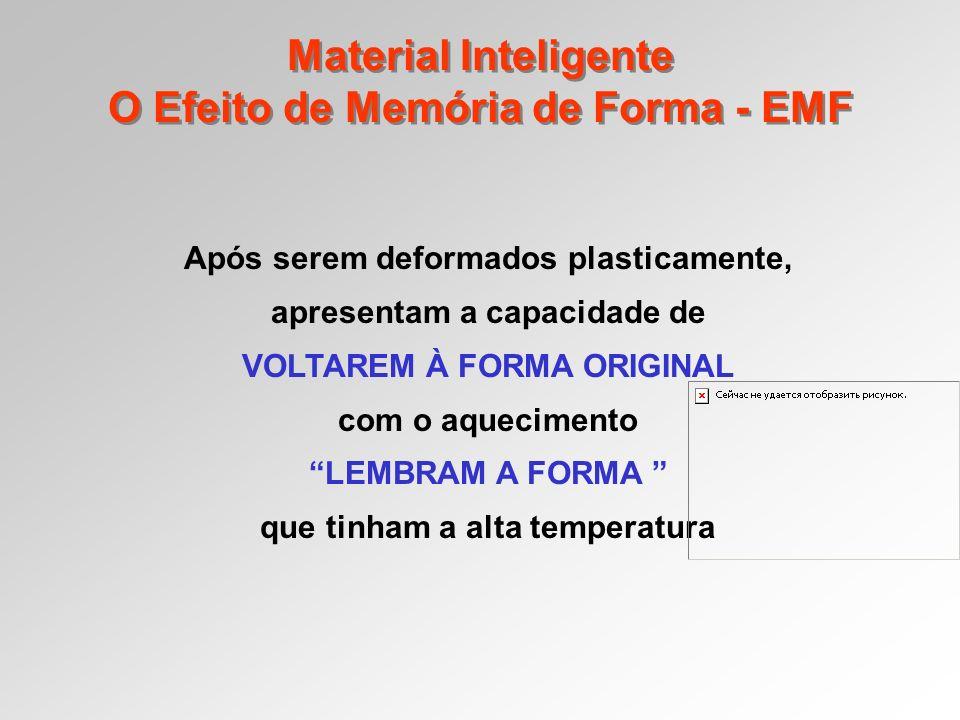 Após serem deformados plasticamente, apresentam a capacidade de VOLTAREM À FORMA ORIGINAL com o aquecimento LEMBRAM A FORMA que tinham a alta temperat