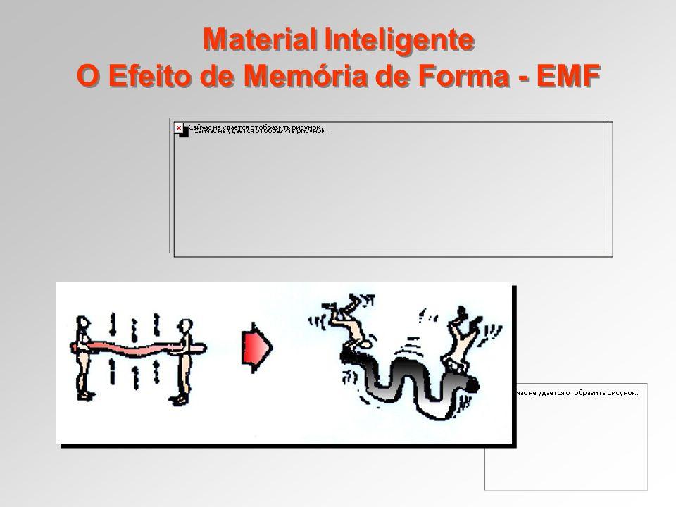 ELETROMAGNETISMO FERRO-FLUÍDO
