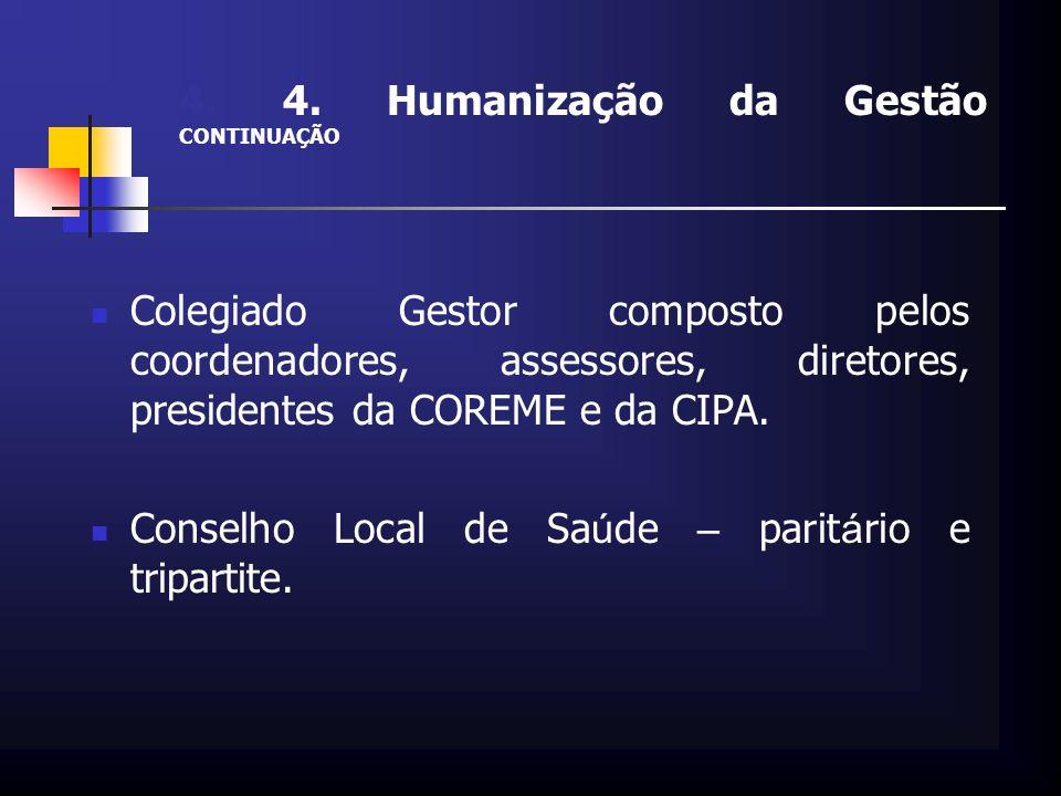4. 4. Humanização da Gestão CONTINUAÇÃO Colegiado Gestor composto pelos coordenadores, assessores, diretores, presidentes da COREME e da CIPA. Conselh