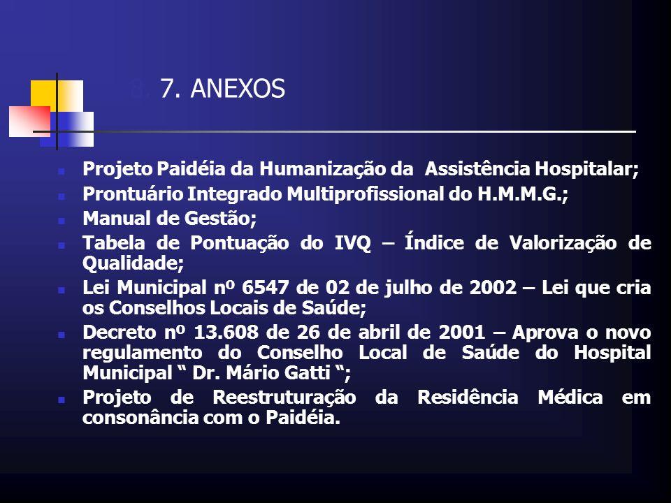 8. 7. ANEXOS Projeto Paidéia da Humanização da Assistência Hospitalar; Prontuário Integrado Multiprofissional do H.M.M.G.; Manual de Gestão; Tabela de