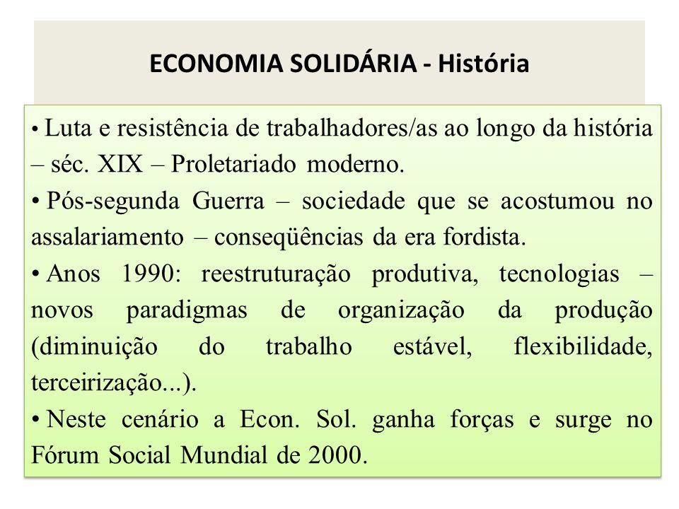 ECONOMIA SOLIDÁRIA - História Luta e resistência de trabalhadores/as ao longo da história – séc. XIX – Proletariado moderno. Pós-segunda Guerra – soci