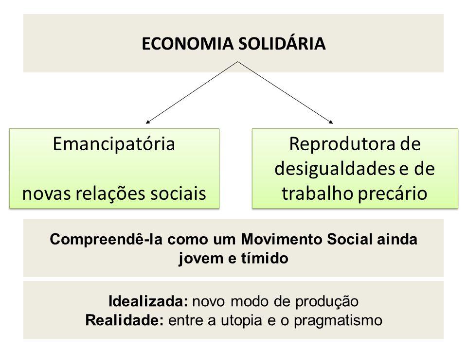 ECONOMIA SOLIDÁRIA Emancipatória novas relações sociais Emancipatória novas relações sociais Compreendê-la como um Movimento Social ainda jovem e tími