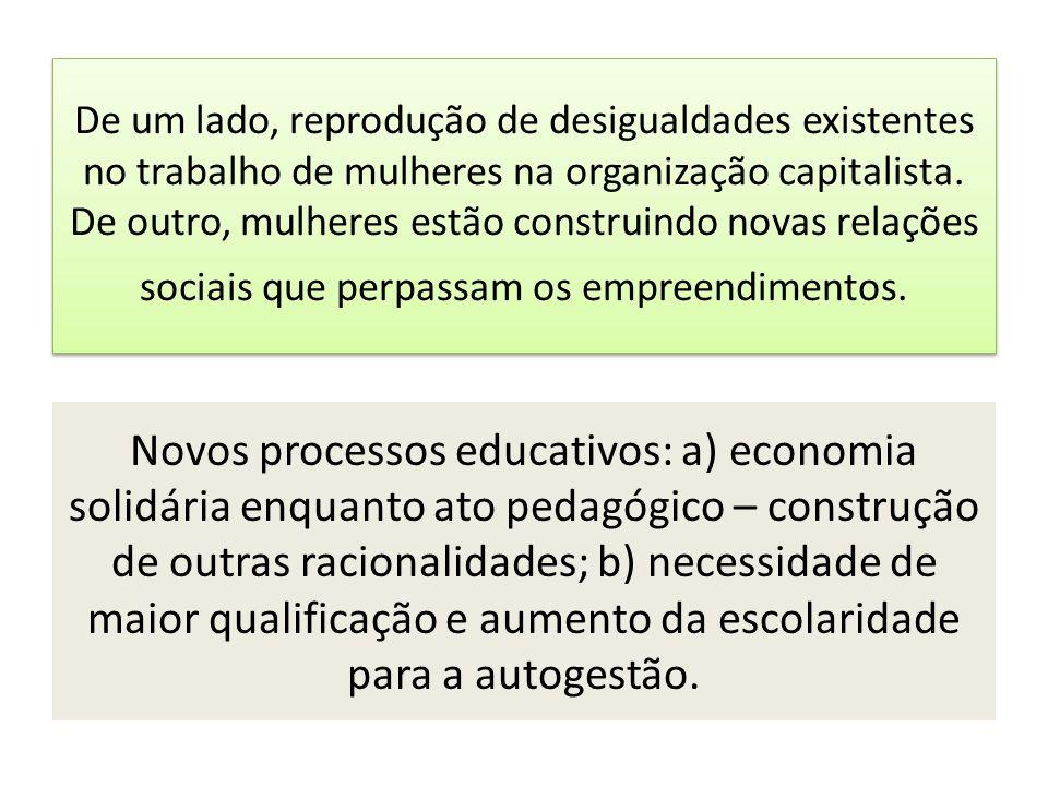 Novos processos educativos: a) economia solidária enquanto ato pedagógico – construção de outras racionalidades; b) necessidade de maior qualificação