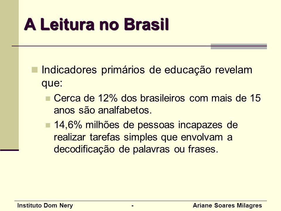 Instituto Dom Nery - Ariane Soares Milagres Indicadores primários de educação revelam que: Cerca de 12% dos brasileiros com mais de 15 anos são analfabetos.