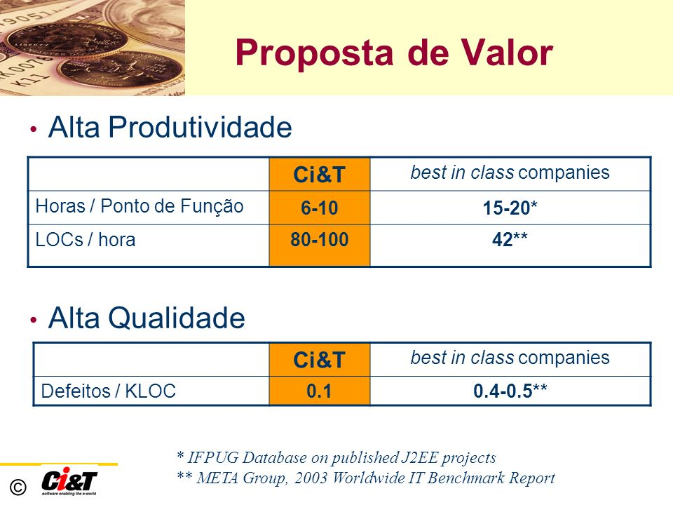 www.cit.com.br © Proposta de Valor Alta Produtividade * IFPUG Database on published J2EE projects ** META Group, 2003 Worldwide IT Benchmark Report Ci