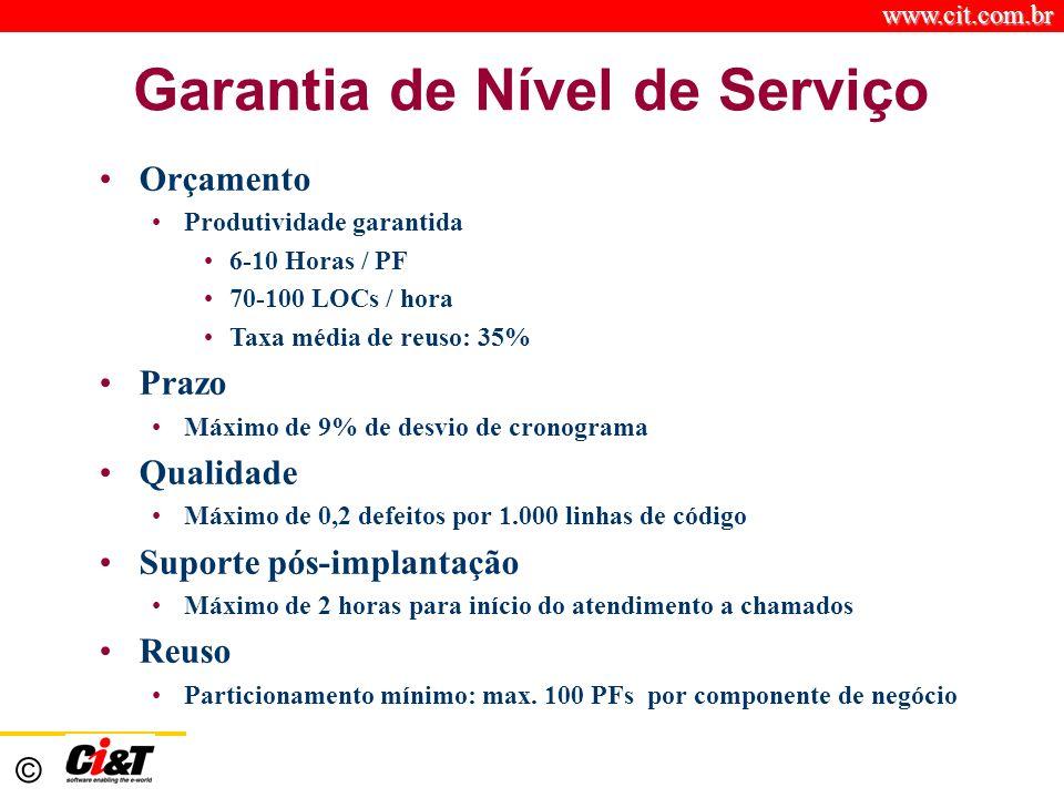 www.cit.com.br © Garantia de Nível de Serviço Orçamento Produtividade garantida 6-10 Horas / PF 70-100 LOCs / hora Taxa média de reuso: 35% Prazo Máxi