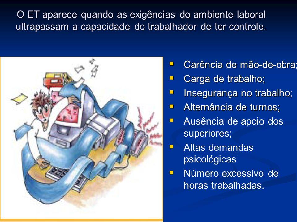 Carência de mão-de-obra; Carga de trabalho; Insegurança no trabalho; Alternância de turnos; Ausência de apoio dos superiores; Altas demandas psicológi