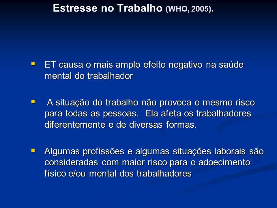 (WHO, 2005). Estresse no Trabalho (WHO, 2005). ET causa o mais amplo efeito negativo na saúde mental do trabalhador ET causa o mais amplo efeito negat