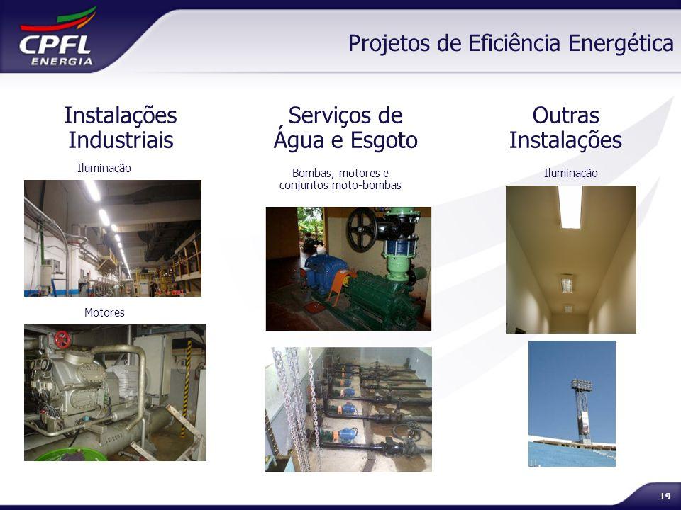 19 Projetos de Eficiência Energética Instalações Industriais Serviços de Água e Esgoto Outras Instalações Iluminação Motores Bombas, motores e conjunt