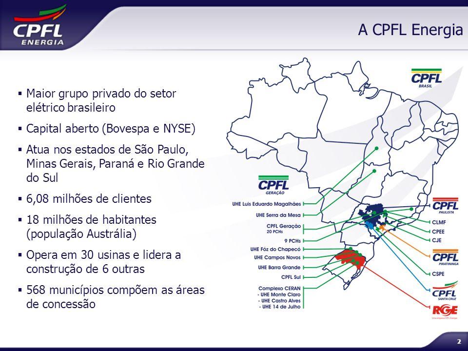 22 A CPFL Energia Maior grupo privado do setor elétrico brasileiro Capital aberto (Bovespa e NYSE) Atua nos estados de São Paulo, Minas Gerais, Paraná