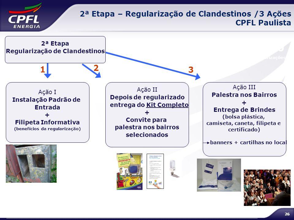 26 2ª Etapa – Regularização de Clandestinos /3 Ações CPFL Paulista 1.000 Regularizações 1 2ª Etapa Regularização de Clandestinos Ação I Instalação Pad