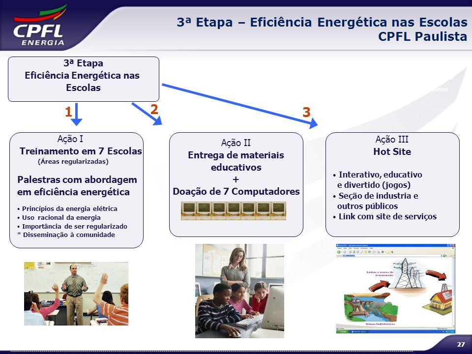 27 3ª Etapa – Eficiência Energética nas Escolas CPFL Paulista 5.600 Alunos 1 3ª Etapa Eficiência Energética nas Escolas Ação I Treinamento em 7 Escola