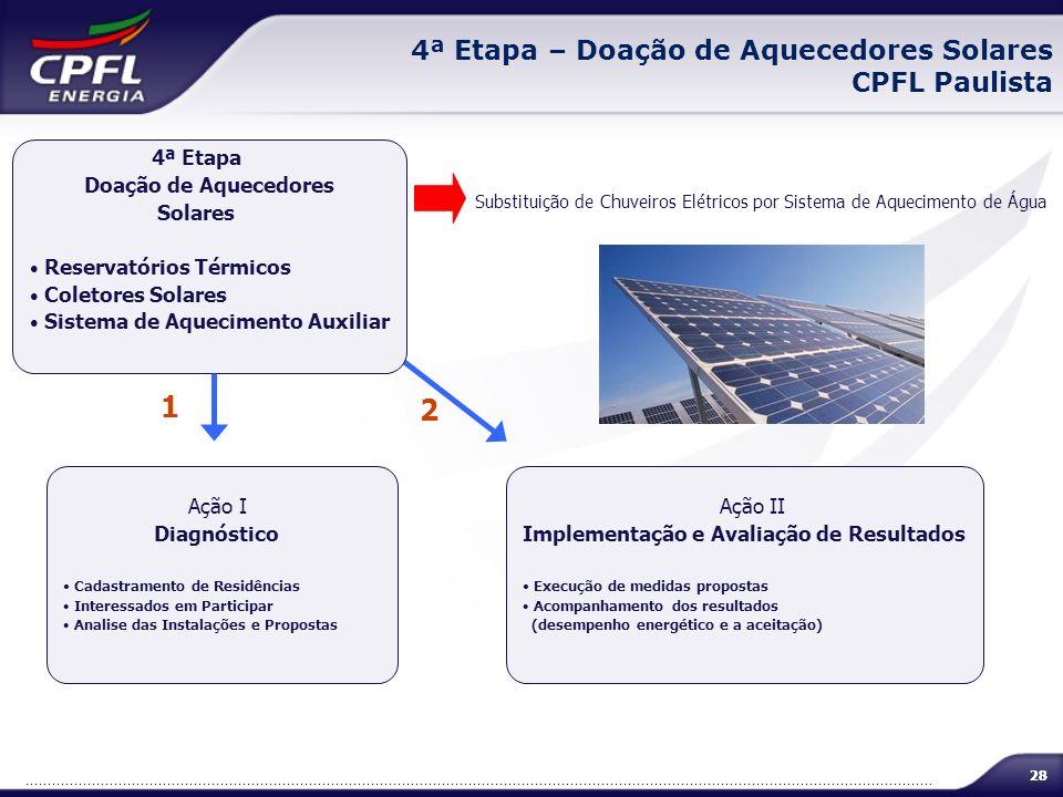28 4ª Etapa – Doação de Aquecedores Solares CPFL Paulista 4ª Etapa Doação de Aquecedores Solares Reservatórios Térmicos Coletores Solares Sistema de A