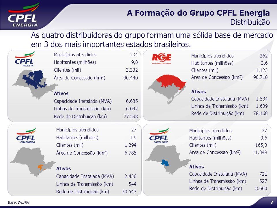 33 As quatro distribuidoras do grupo formam uma sólida base de mercado em 3 dos mais importantes estados brasileiros. Base: Dez/06 3 Municípios atendi