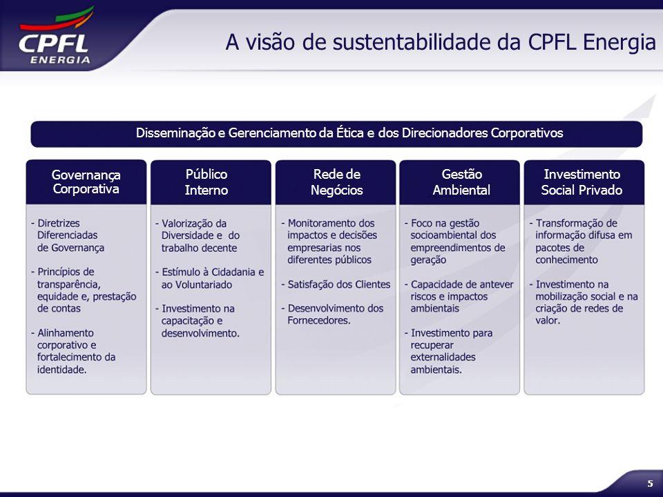 55 A visão de sustentabilidade da CPFL Energia Governança Corporativa Público Interno Rede de Negócios Gestão Ambiental Investimento Social Privado Di