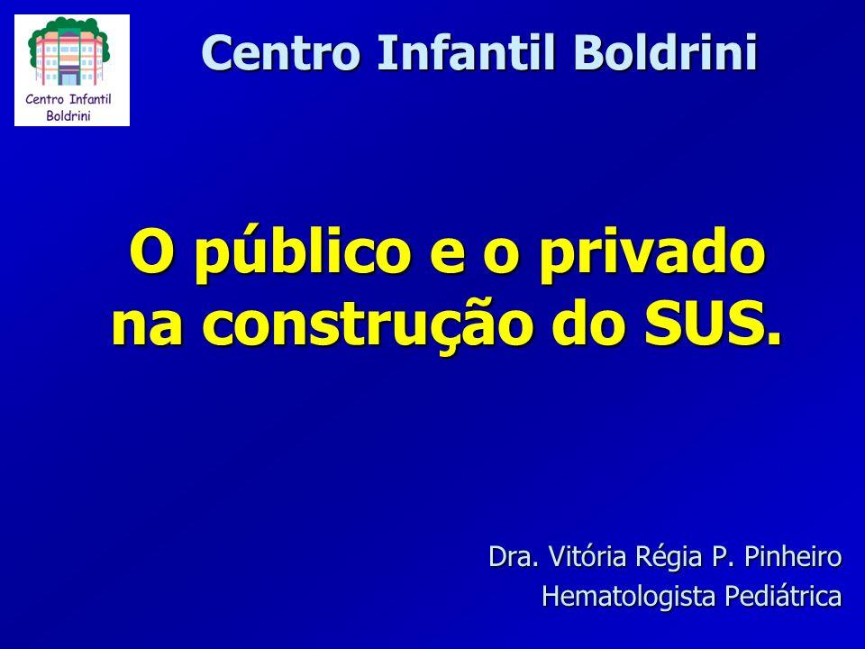 O público e o privado na construção do SUS. Dra. Vitória Régia P. Pinheiro Hematologista Pediátrica Centro Infantil Boldrini