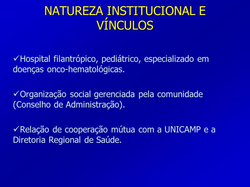 NATUREZA INSTITUCIONAL E VÍNCULOS Hospital filantrópico, pediátrico, especializado em doenças onco-hematológicas. Organização social gerenciada pela c
