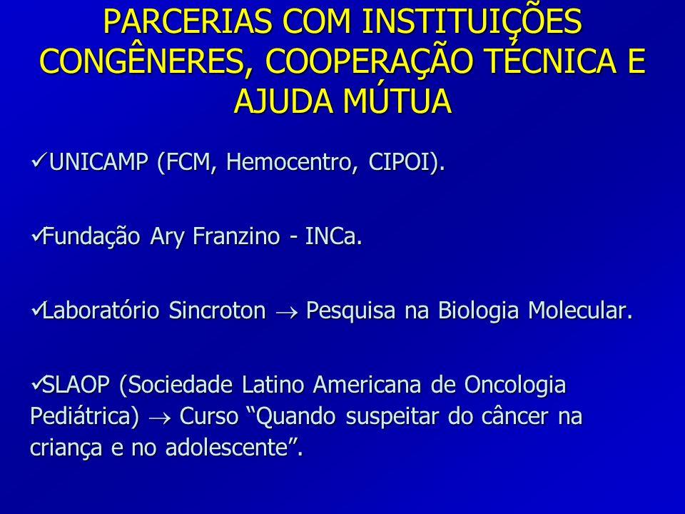 PARCERIAS COM INSTITUIÇÕES CONGÊNERES, COOPERAÇÃO TÉCNICA E AJUDA MÚTUA UNICAMP (FCM, Hemocentro, CIPOI). UNICAMP (FCM, Hemocentro, CIPOI). Fundação A