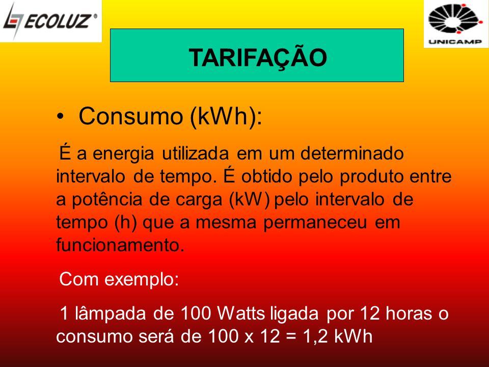 Consumo (kWh): É a energia utilizada em um determinado intervalo de tempo. É obtido pelo produto entre a potência de carga (kW) pelo intervalo de temp