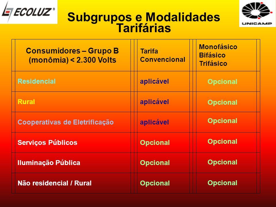 Subgrupos e Modalidades Tarifárias Consumidores – Grupo B (monômia) < 2.300 Volts Tarifa Convencional Monofásico Bifásico Trifásico Residencialaplicáv