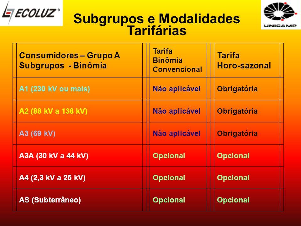 Subgrupos e Modalidades Tarifárias Consumidores – Grupo A Subgrupos - Binômia Tarifa Binômia Convencional Tarifa Horo-sazonal A1 (230 kV ou mais)Não a