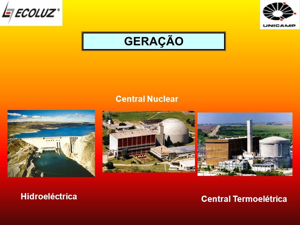 Hidroeléctrica Central Nuclear Central Termoelétrica GERAÇÃO
