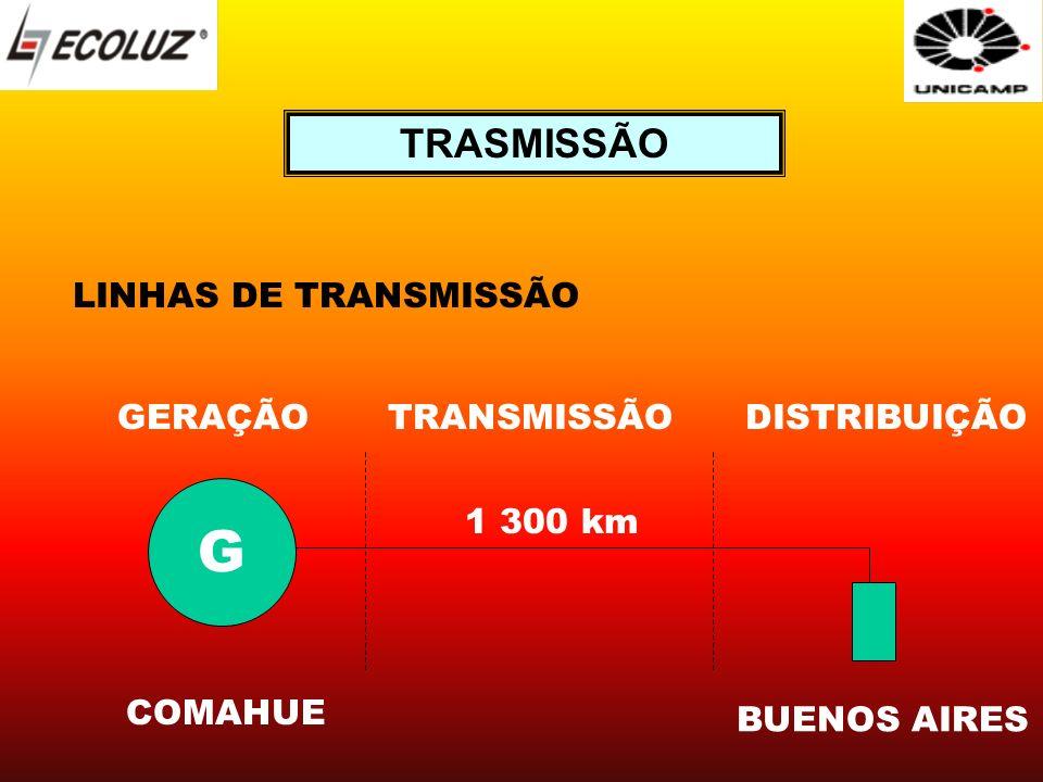 LINHAS DE TRANSMISSÃO G GERAÇÃOTRANSMISSÃODISTRIBUIÇÃO COMAHUE BUENOS AIRES 1 300 km TRASMISSÃO