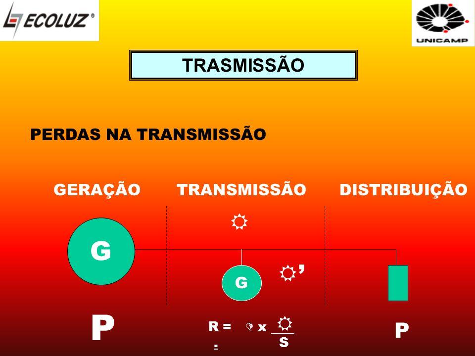 PERDAS NA TRANSMISSÃO G GERAÇÃOTRANSMISSÃODISTRIBUIÇÃO P R = x. S P G TRASMISSÃO