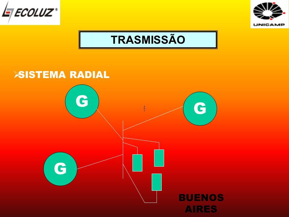 G BUENOS AIRES G G SISTEMA RADIAL TRASMISSÃO