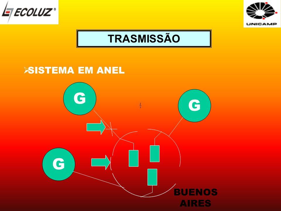 G BUENOS AIRES G G SISTEMA EM ANEL TRASMISSÃO