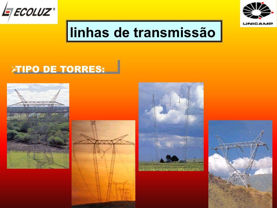 linhas de transmissão TIPO DE TORRES: