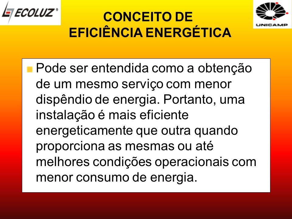 CONCEITO DE EFICIÊNCIA ENERGÉTICA Pode ser entendida como a obtenção de um mesmo serviço com menor dispêndio de energia. Portanto, uma instalação é ma
