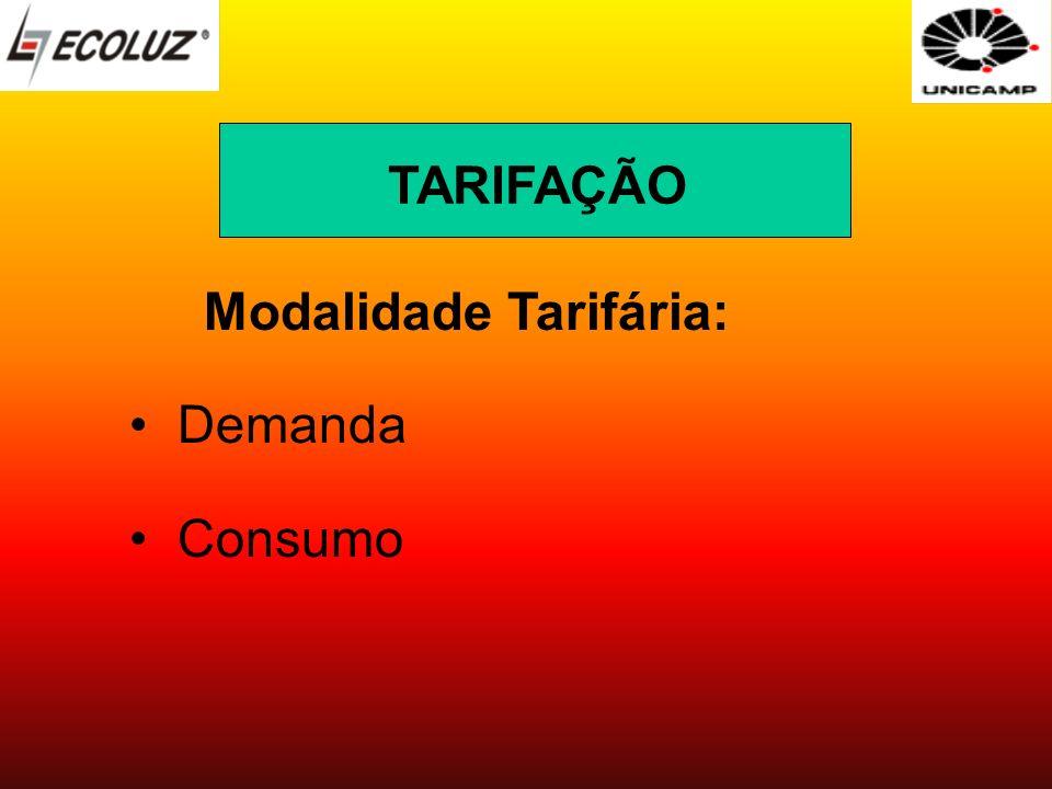 Modalidade Tarifária: Demanda Consumo TARIFAÇÃO