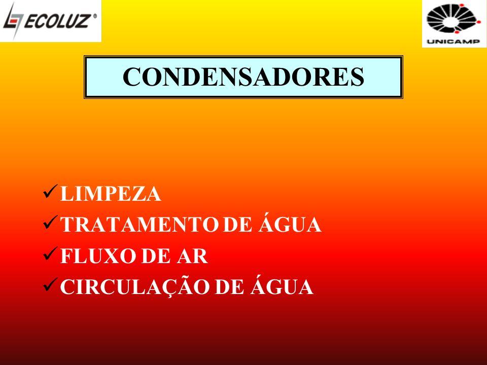 CONDENSADORES LIMPEZA TRATAMENTO DE ÁGUA FLUXO DE AR CIRCULAÇÃO DE ÁGUA
