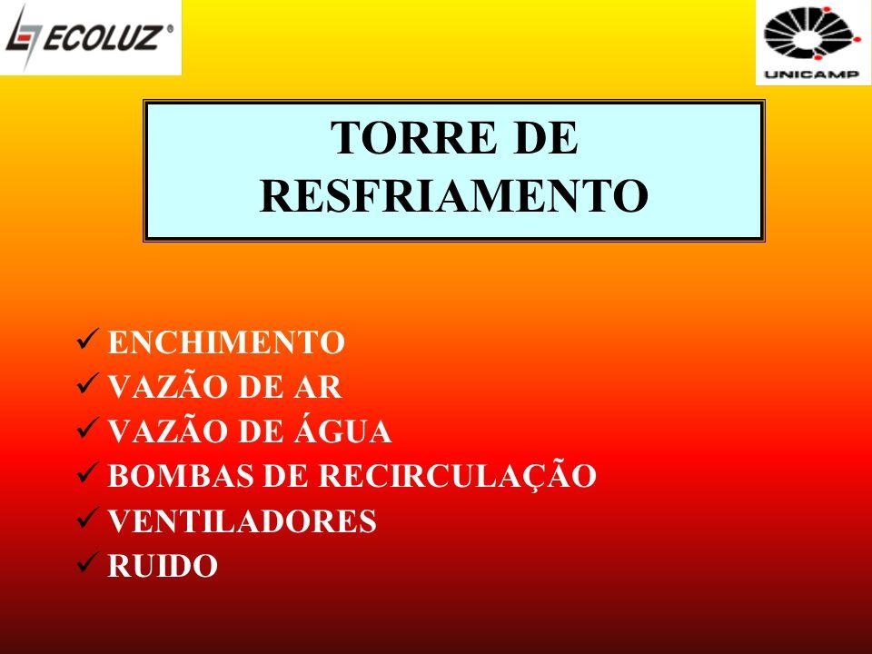 ENCHIMENTO VAZÃO DE AR VAZÃO DE ÁGUA BOMBAS DE RECIRCULAÇÃO VENTILADORES RUIDO TORRE DE RESFRIAMENTO