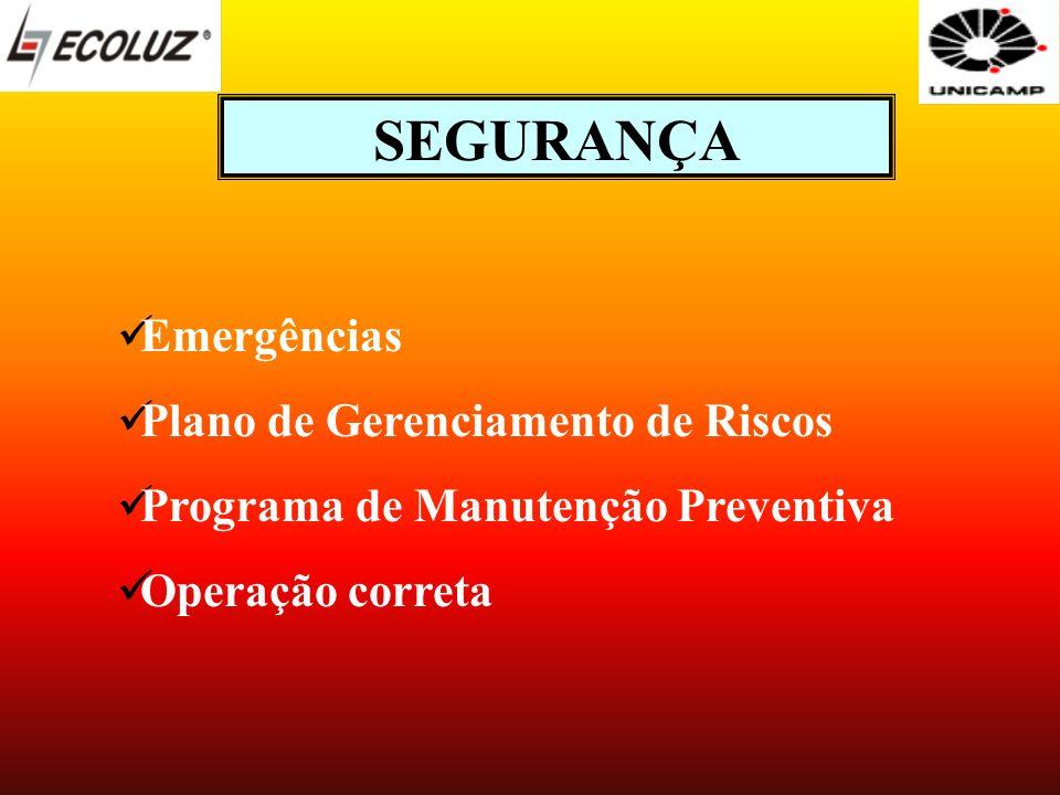SEGURANÇA Emergências Plano de Gerenciamento de Riscos Programa de Manutenção Preventiva Operação correta