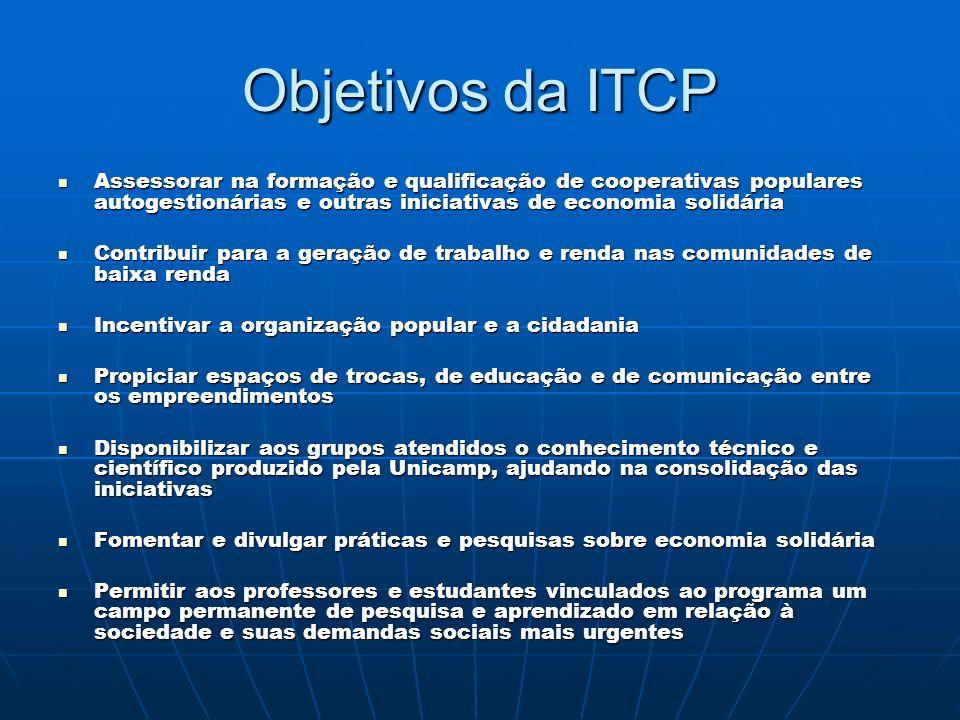 Objetivos da ITCP Assessorar na formação e qualificação de cooperativas populares autogestionárias e outras iniciativas de economia solidária Assessor