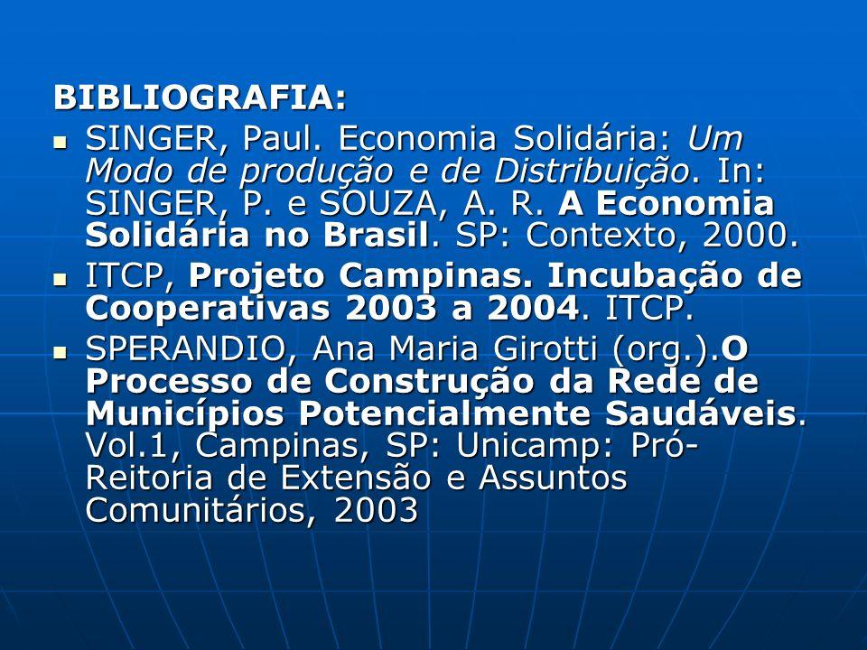 BIBLIOGRAFIA: SINGER, Paul. Economia Solidária: Um Modo de produção e de Distribuição. In: SINGER, P. e SOUZA, A. R. A Economia Solidária no Brasil. S