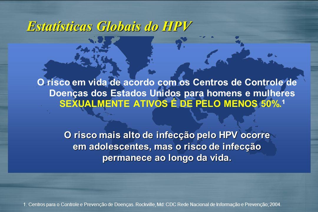 Estatísticas Globais do HPV O risco em vida de acordo com os Centros de Controle de Doenças dos Estados Unidos para homens e mulheres SEXUALMENTE ATIV