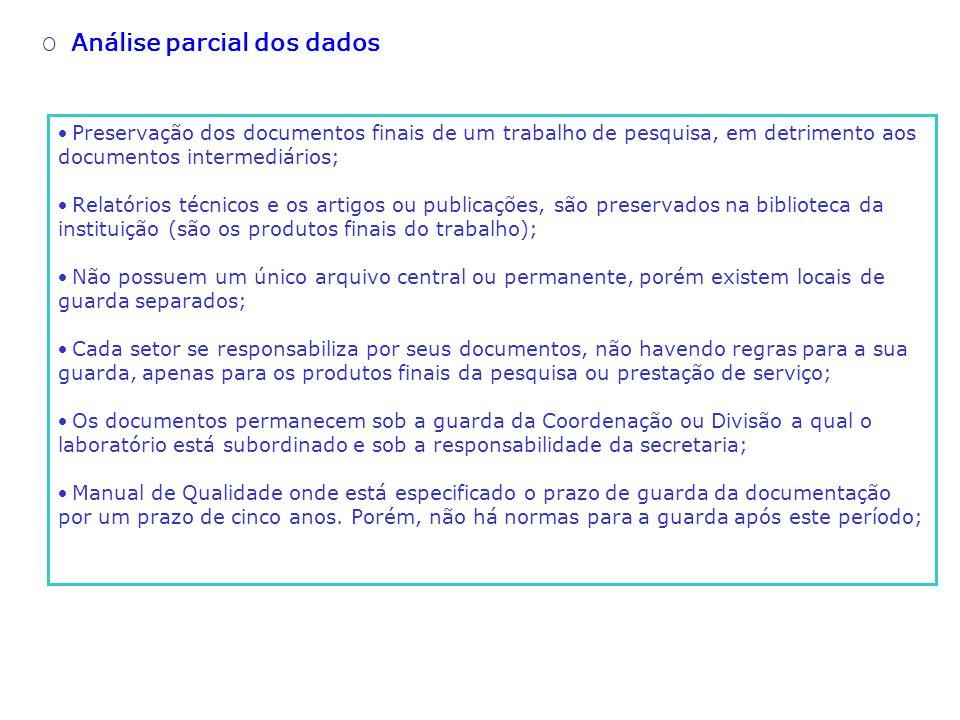 O Análise parcial dos dados Preservação dos documentos finais de um trabalho de pesquisa, em detrimento aos documentos intermediários; Relatórios técn