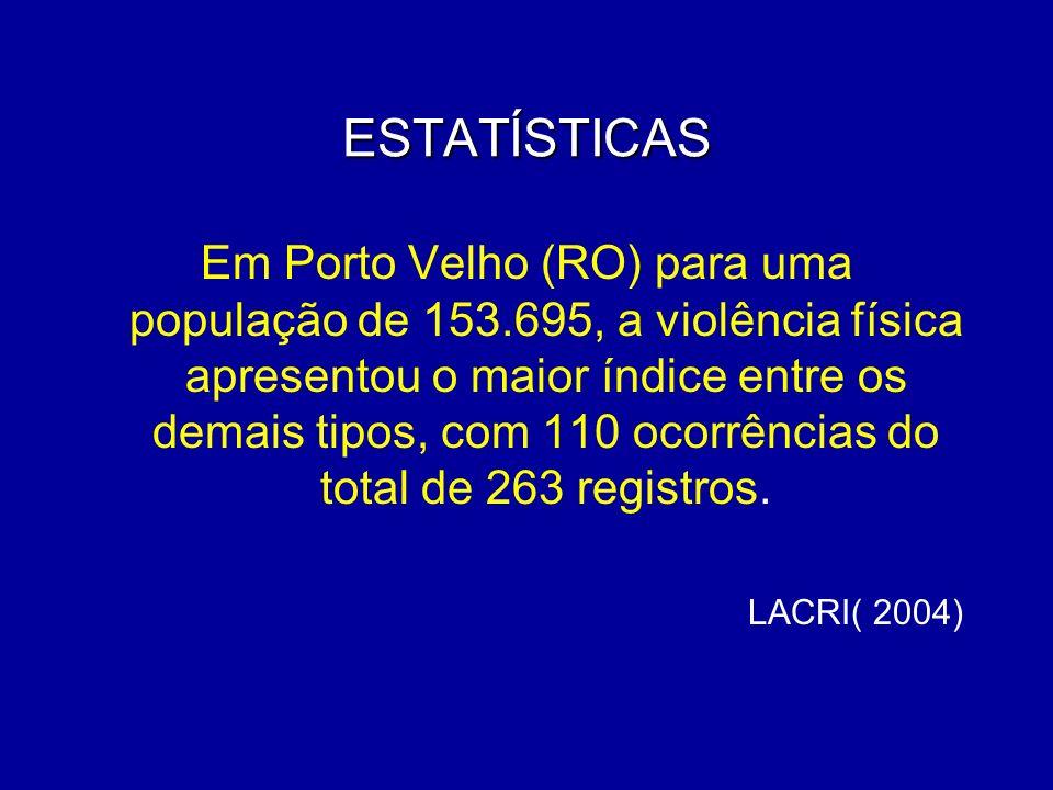 ESTATÍSTICAS Em Porto Velho (RO) para uma população de 153.695, a violência física apresentou o maior índice entre os demais tipos, com 110 ocorrência