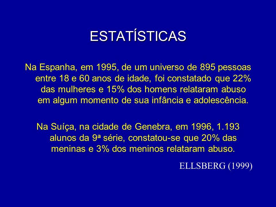 ESTATÍSTICAS Na Espanha, em 1995, de um universo de 895 pessoas entre 18 e 60 anos de idade, foi constatado que 22% das mulheres e 15% dos homens rela
