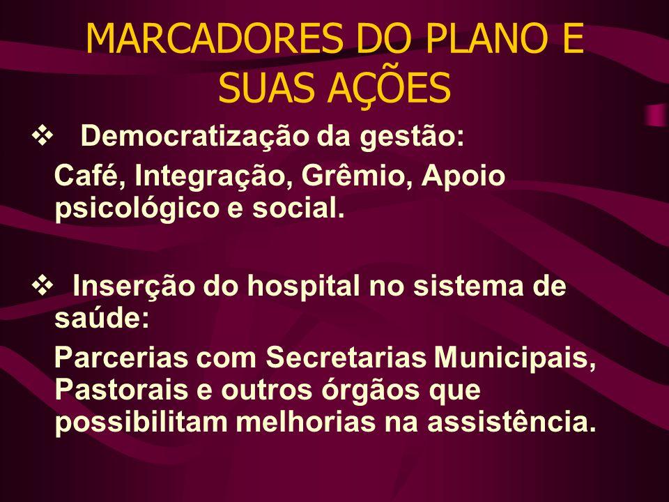 MARCADORES DO PLANO E SUAS AÇÕES Democratização da gestão: Café, Integração, Grêmio, Apoio psicológico e social.