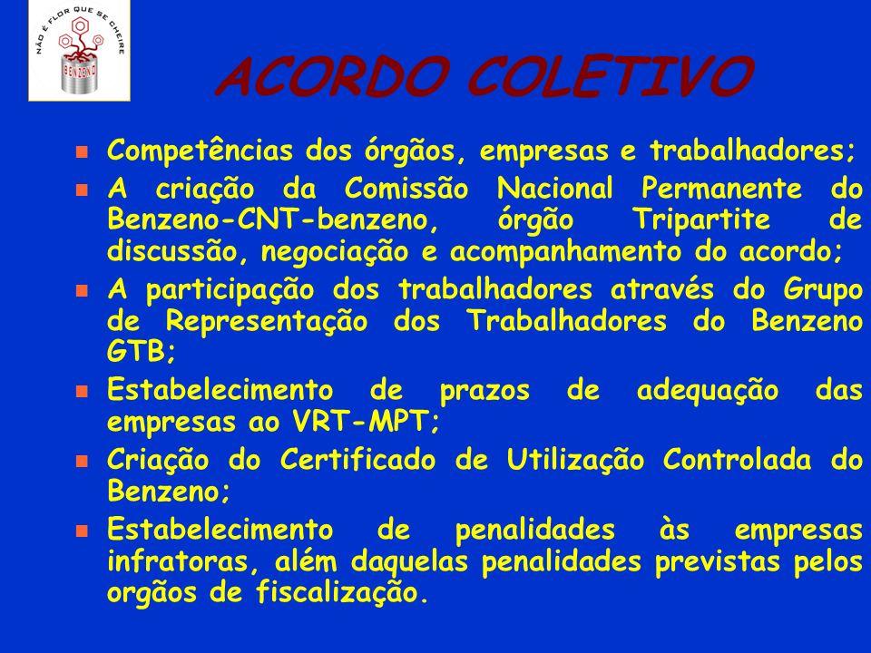 ACORDO COLETIVO n Competências dos órgãos, empresas e trabalhadores; n A criação da Comissão Nacional Permanente do Benzeno-CNT-benzeno, órgão Tripart